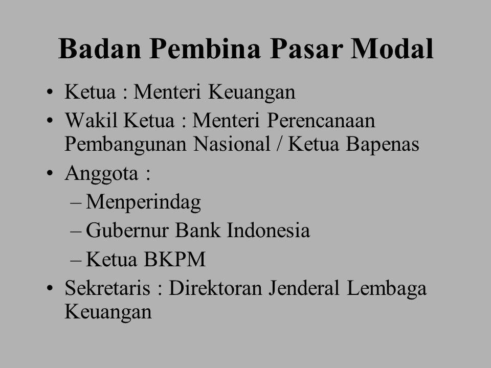Badan Pembina Pasar Modal