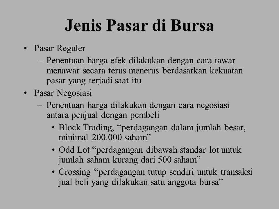 Jenis Pasar di Bursa Pasar Reguler