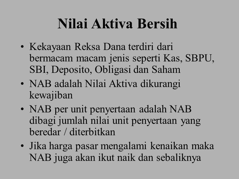 Nilai Aktiva Bersih Kekayaan Reksa Dana terdiri dari bermacam macam jenis seperti Kas, SBPU, SBI, Deposito, Obligasi dan Saham.