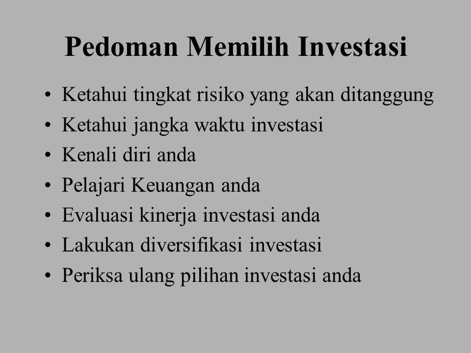 Pedoman Memilih Investasi