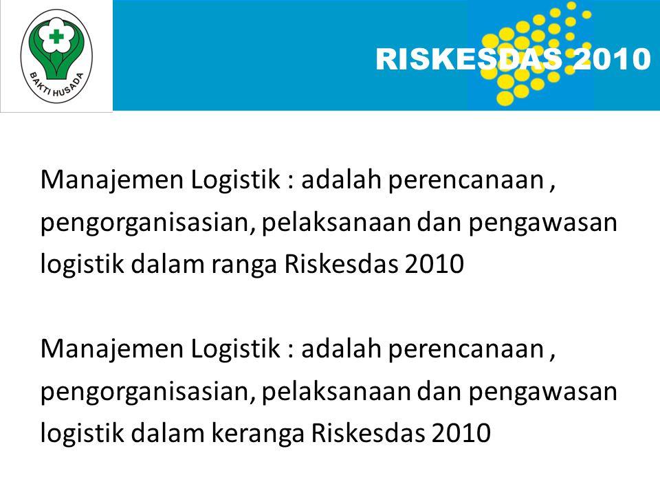 RISKESDAS 2010