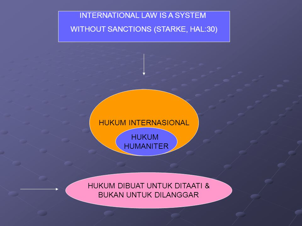 INTERNATIONAL LAW IS A SYSTEM WITHOUT SANCTIONS (STARKE, HAL:30)