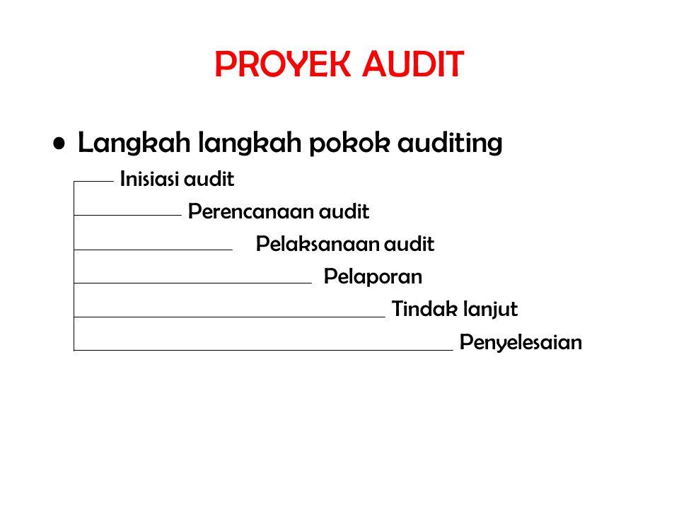 PROYEK AUDIT Langkah langkah pokok auditing Inisiasi audit