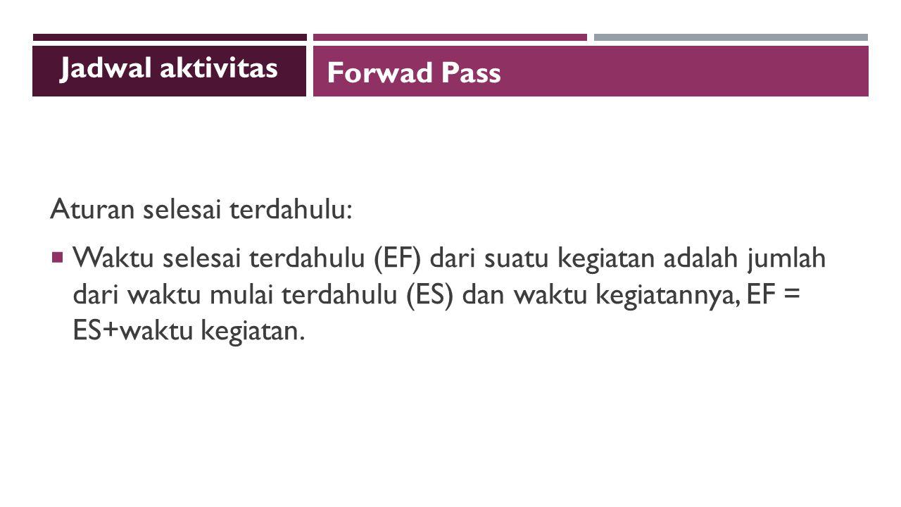 Jadwal aktivitas Forwad Pass. Aturan selesai terdahulu: