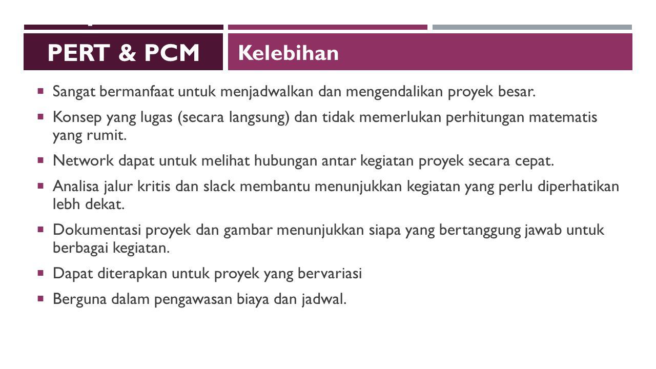 Critical path method dan program evaluation review technique ppt 40 kelebihan cpmpert ccuart Image collections