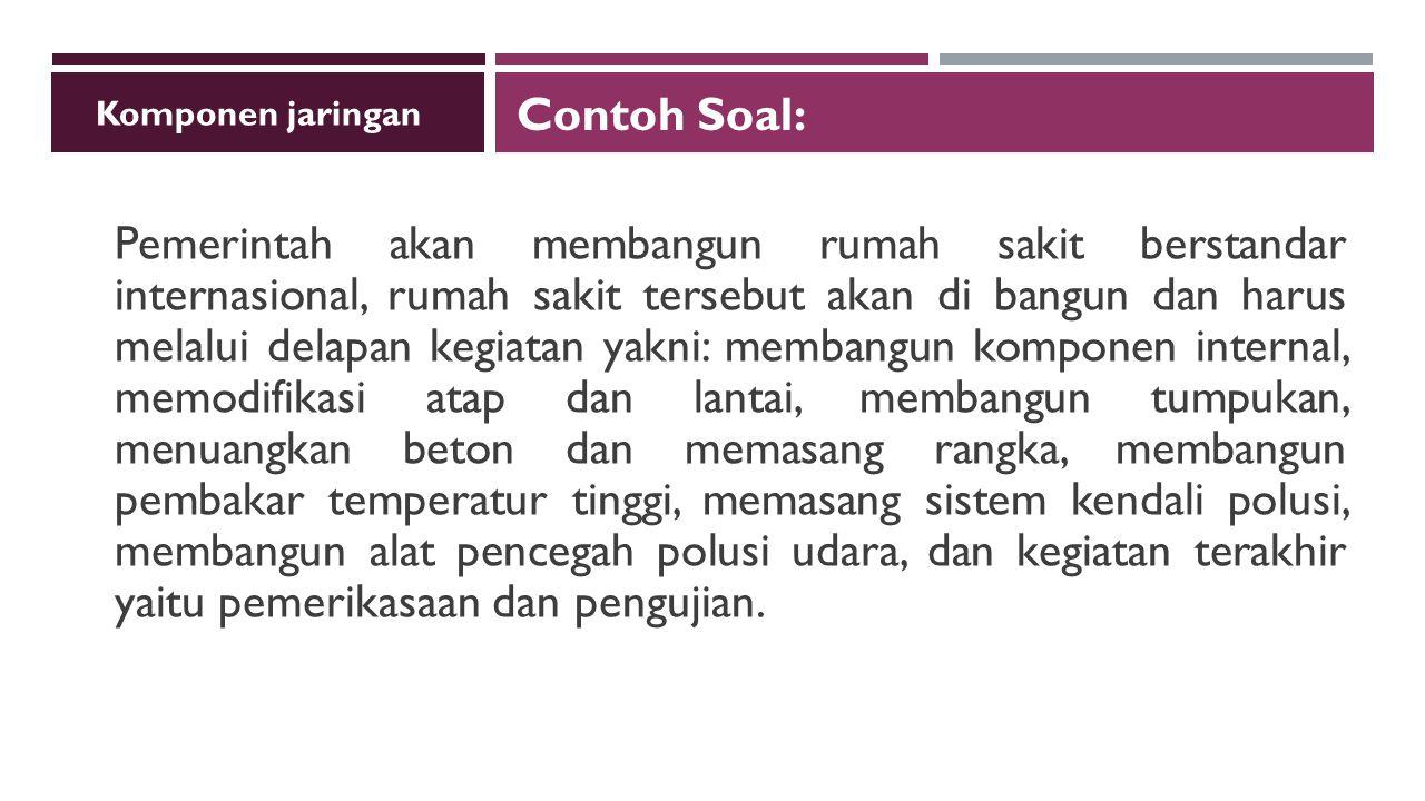 Komponen jaringan Contoh Soal: