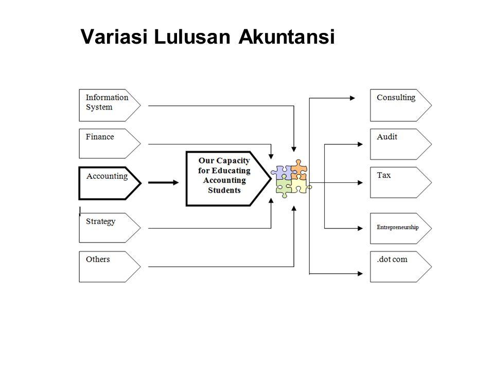 Variasi Lulusan Akuntansi