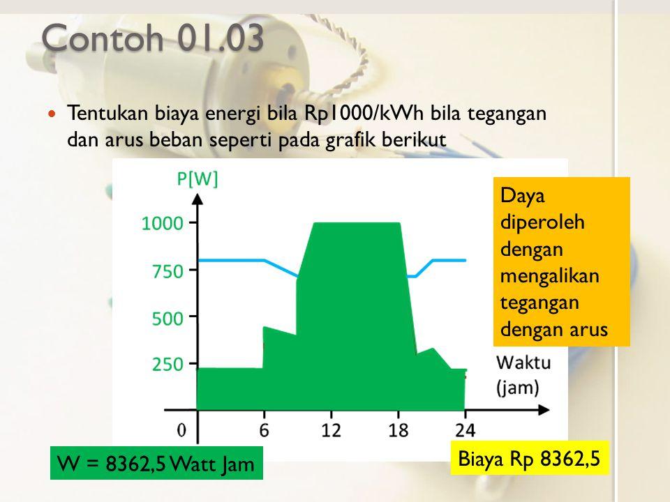 Contoh 01.03 Tentukan biaya energi bila Rp1000/kWh bila tegangan dan arus beban seperti pada grafik berikut.