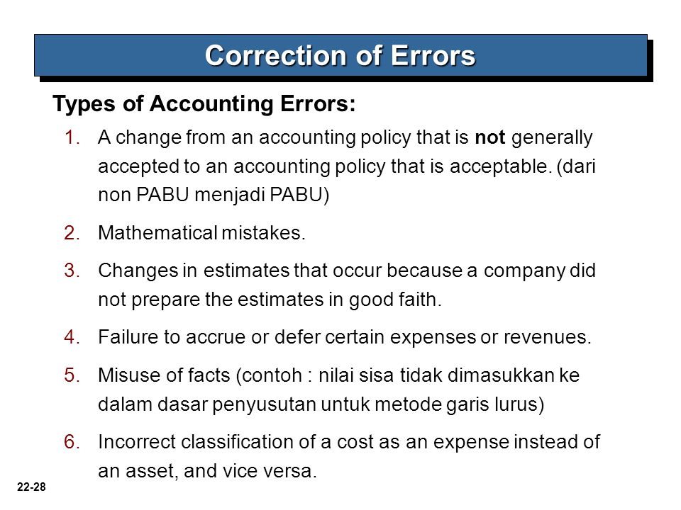 Correction of Errors Types of Accounting Errors: