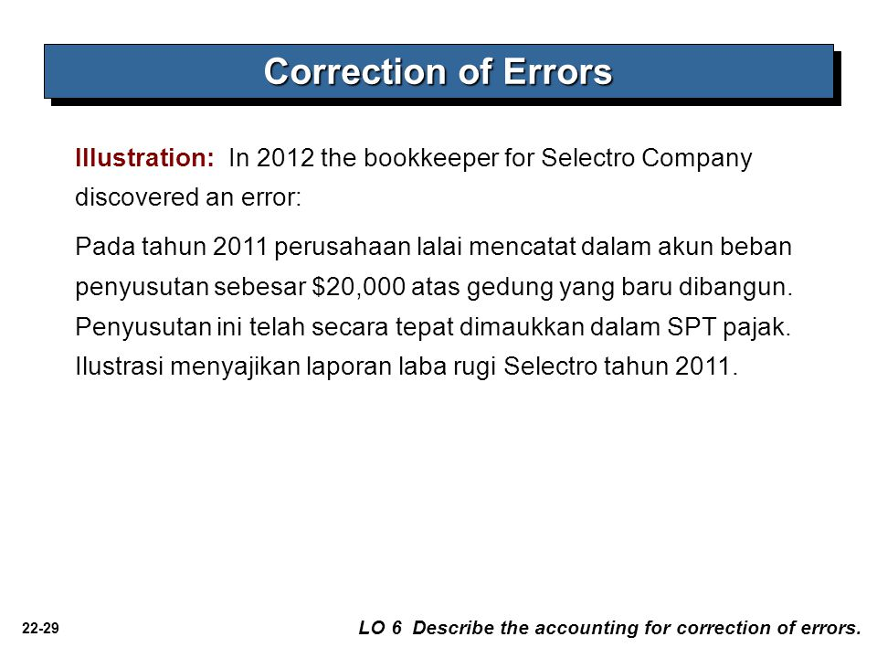 Correction of Errors Illustration: In 2012 the bookkeeper for Selectro Company discovered an error: