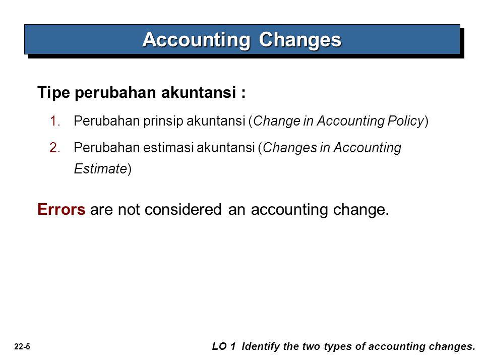 Accounting Changes Tipe perubahan akuntansi :