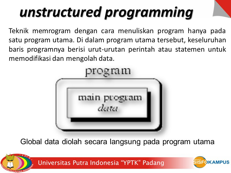 unstructured programming