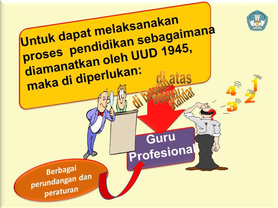 Berbagai perundangan dan peraturan