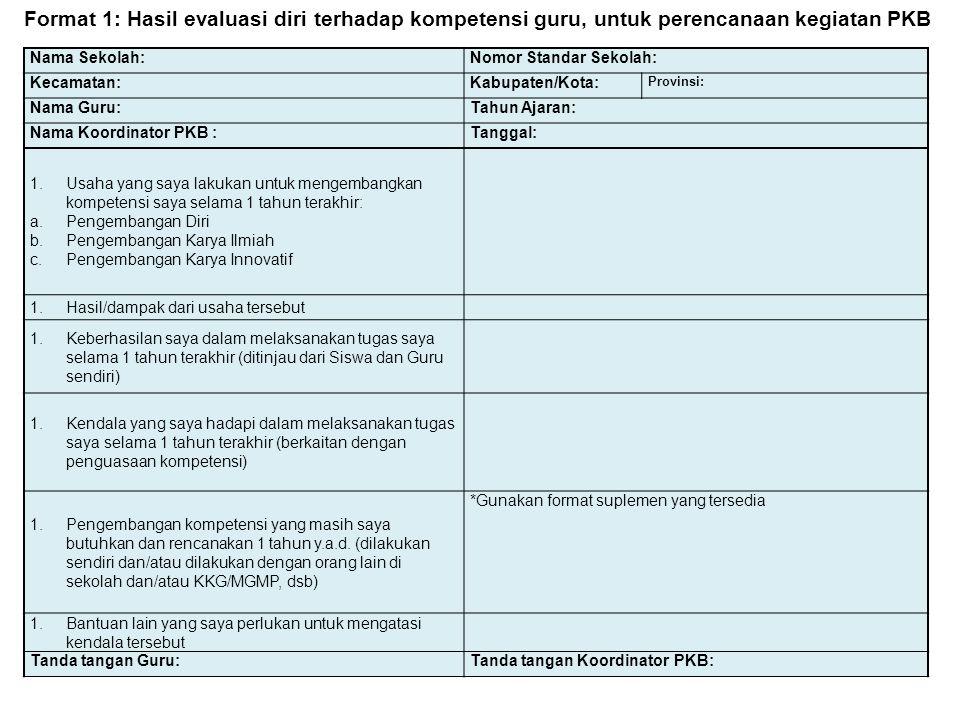 Format 1: Hasil evaluasi diri terhadap kompetensi guru, untuk perencanaan kegiatan PKB