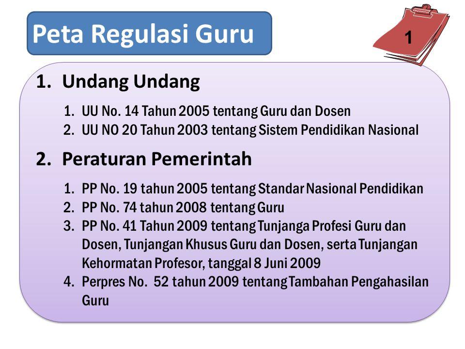 Peta Regulasi Guru Undang Undang Peraturan Pemerintah 1