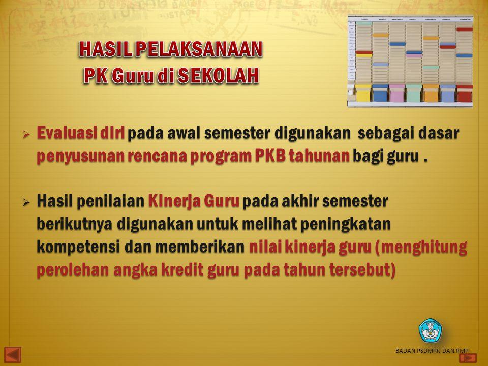 HASIL PELAKSANAAN PK Guru di SEKOLAH