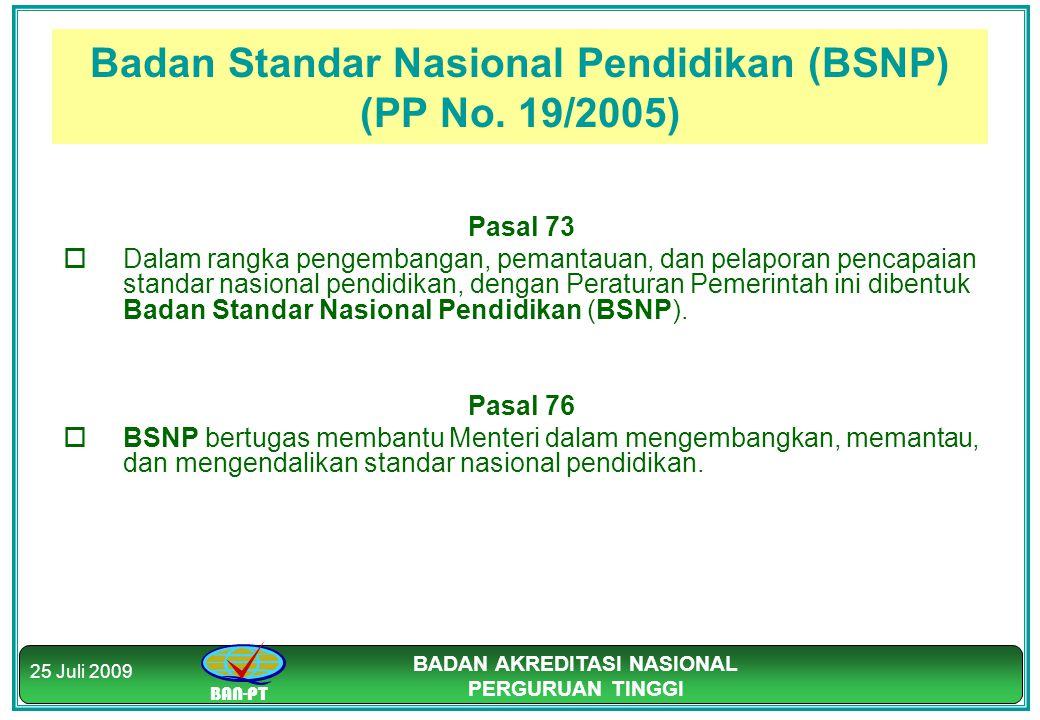 Badan Standar Nasional Pendidikan (BSNP) (PP No. 19/2005)
