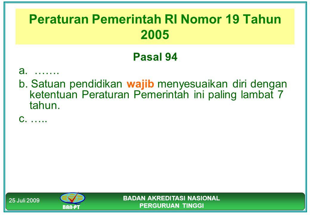 Peraturan Pemerintah RI Nomor 19 Tahun 2005