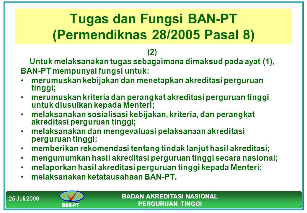 Tugas dan Fungsi BAN-PT (Permendiknas 28/2005 Pasal 8)