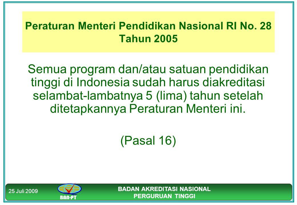 Peraturan Menteri Pendidikan Nasional RI No. 28 Tahun 2005