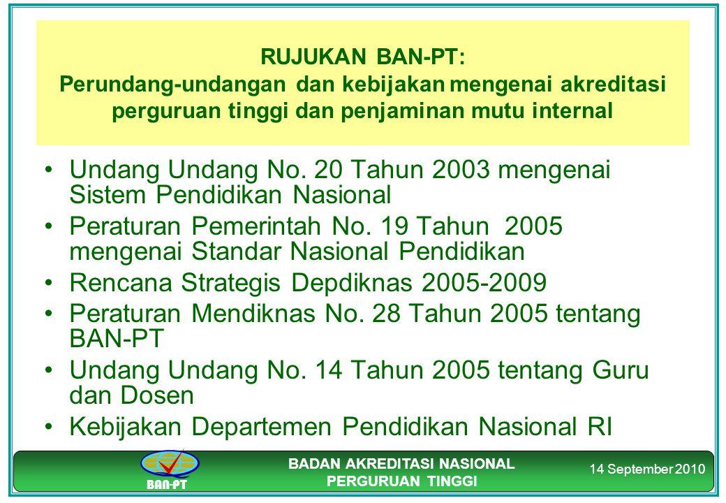 Undang Undang No. 20 Tahun 2003 mengenai Sistem Pendidikan Nasional
