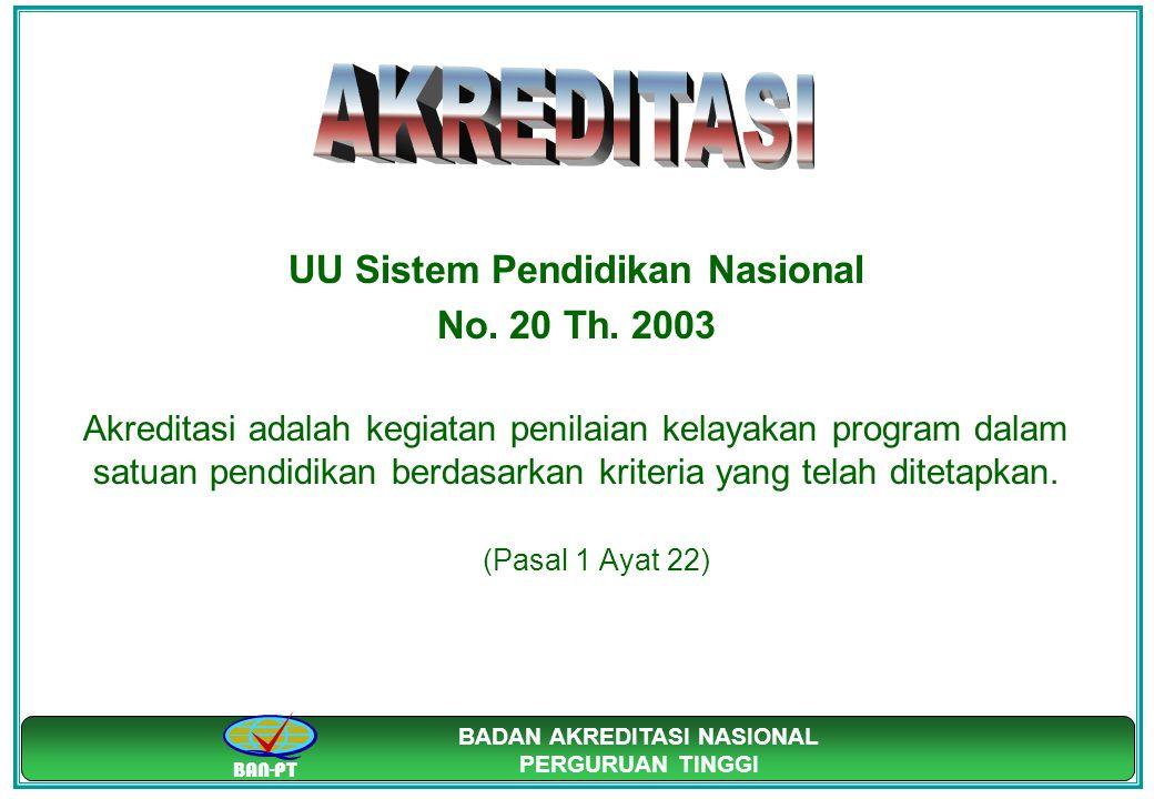 UU Sistem Pendidikan Nasional
