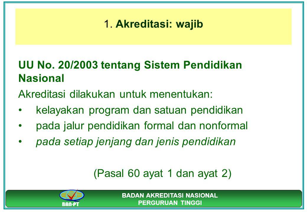 1. Akreditasi: wajib UU No. 20/2003 tentang Sistem Pendidikan Nasional. Akreditasi dilakukan untuk menentukan: