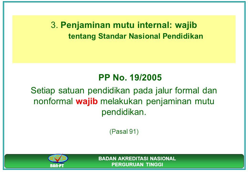 3. Penjaminan mutu internal: wajib tentang Standar Nasional Pendidikan