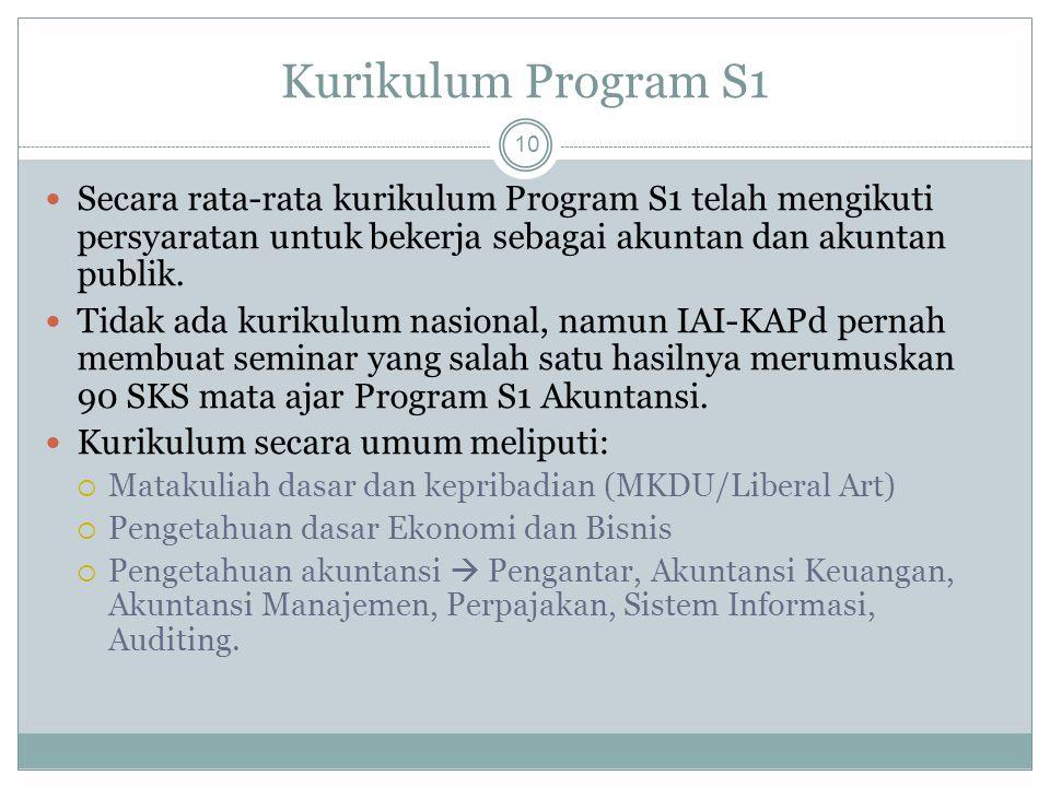 Kurikulum Program S1 Secara rata-rata kurikulum Program S1 telah mengikuti persyaratan untuk bekerja sebagai akuntan dan akuntan publik.