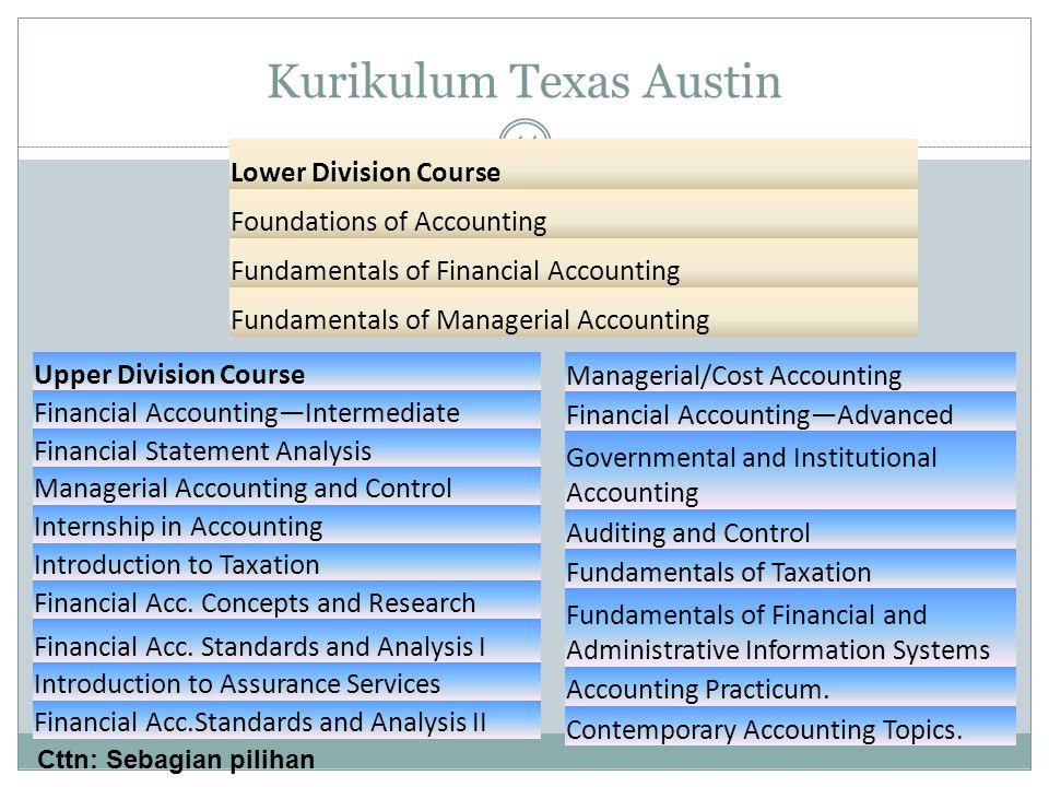 Kurikulum Texas Austin