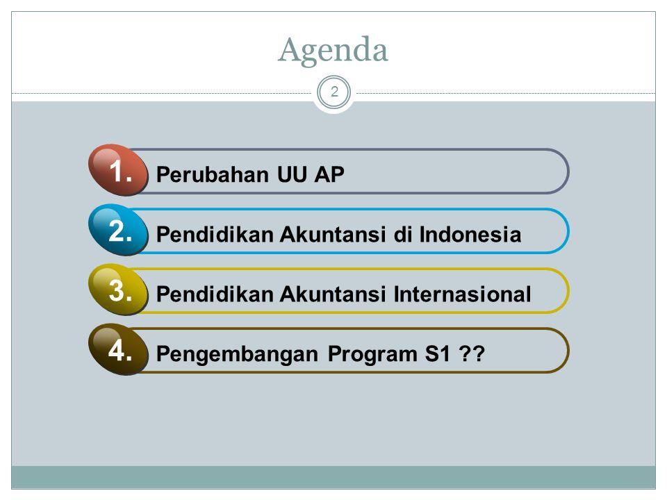 Agenda 1. 2. 3. 4. Perubahan UU AP Pendidikan Akuntansi di Indonesia