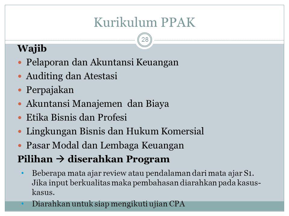Kurikulum PPAK Wajib Pelaporan dan Akuntansi Keuangan