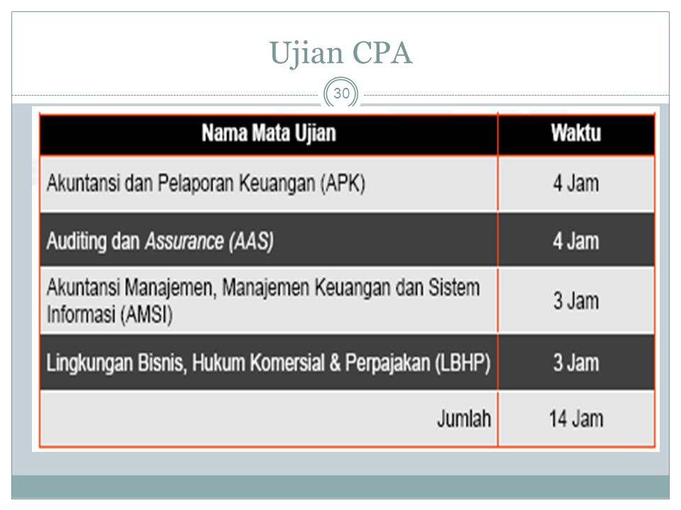 Ujian CPA