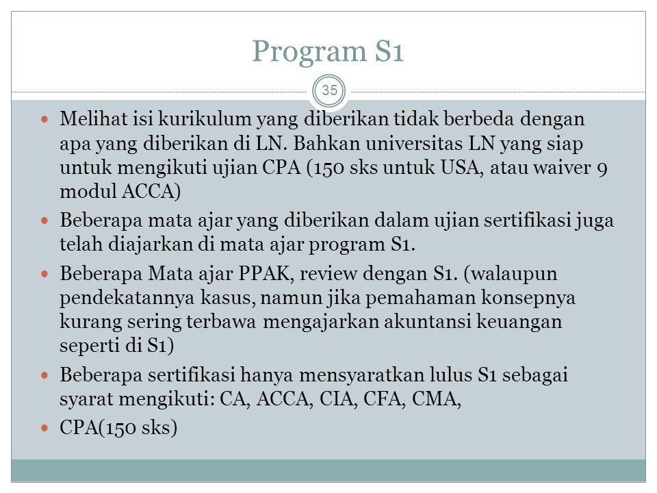 Program S1