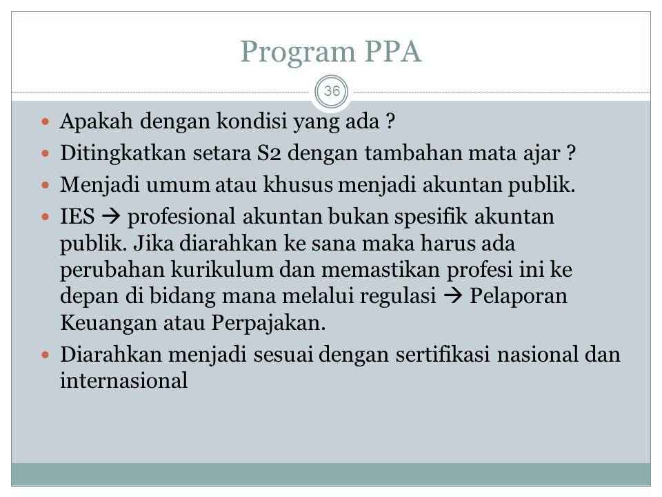 Program PPA Apakah dengan kondisi yang ada