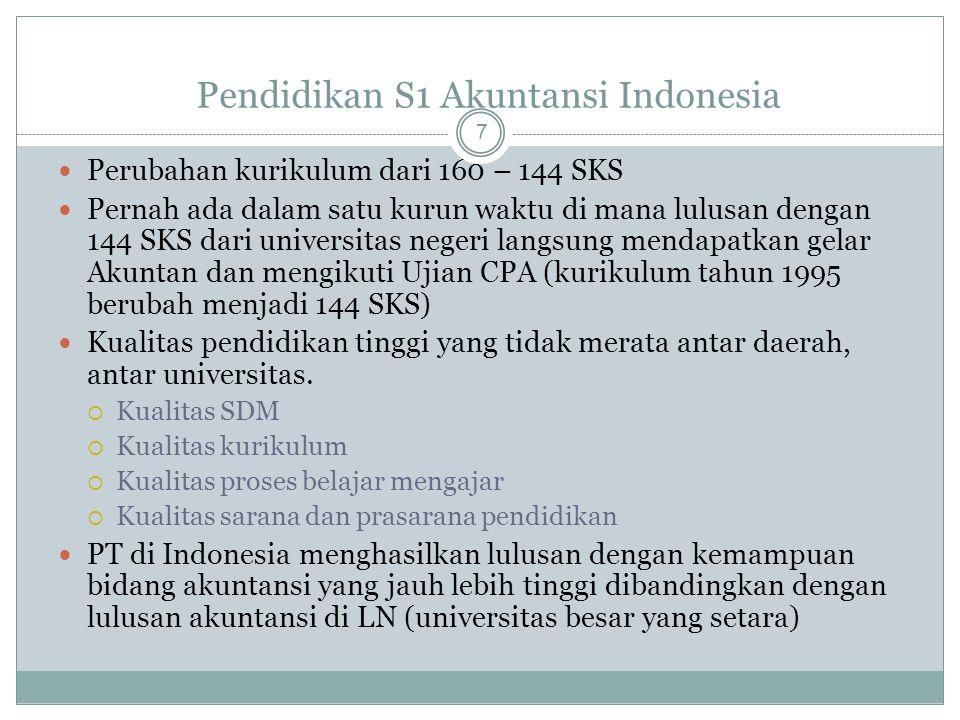 Pendidikan S1 Akuntansi Indonesia