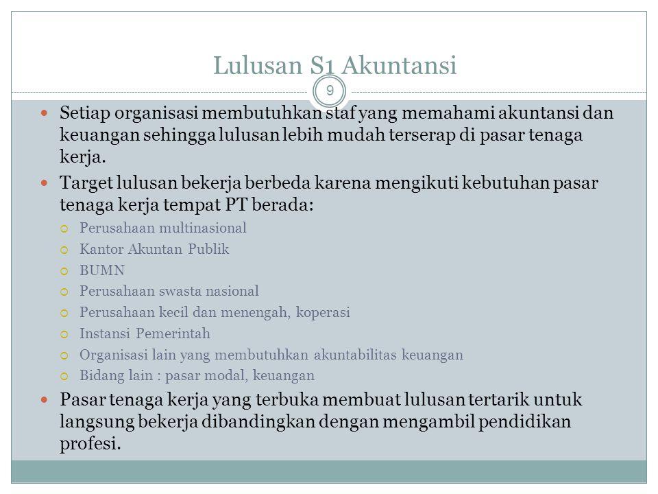 Lulusan S1 Akuntansi