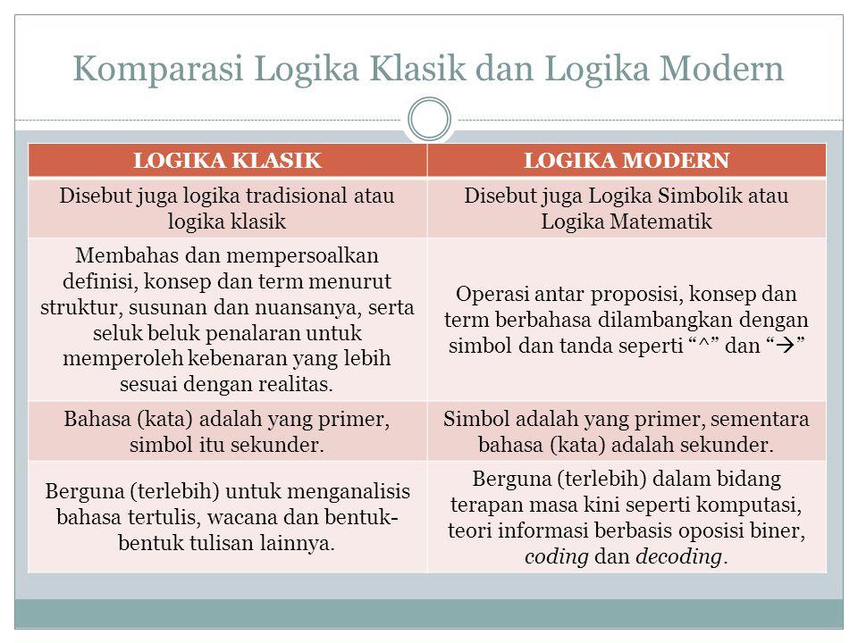 Komparasi Logika Klasik dan Logika Modern