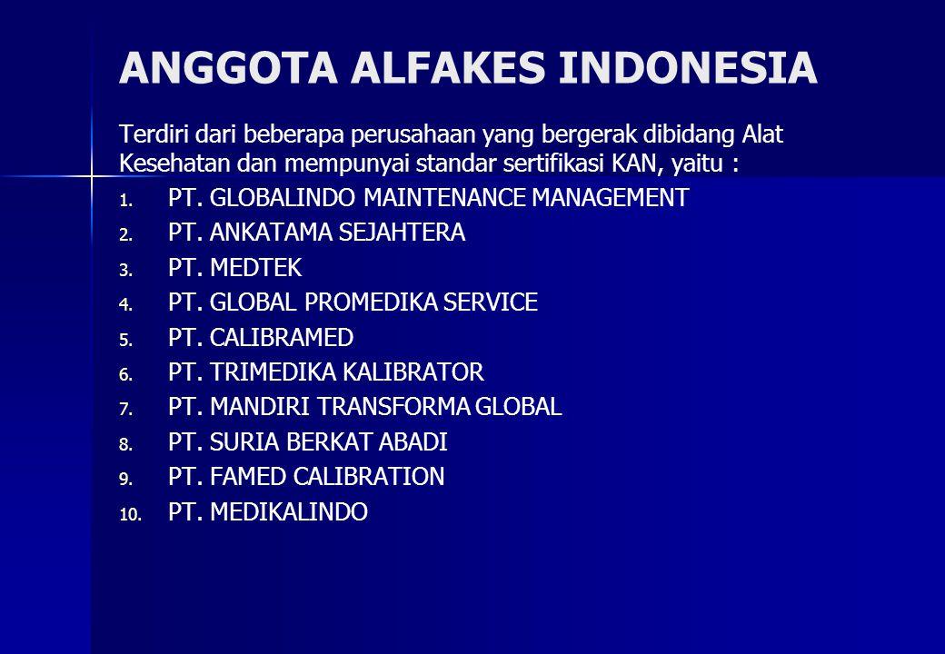 ANGGOTA ALFAKES INDONESIA