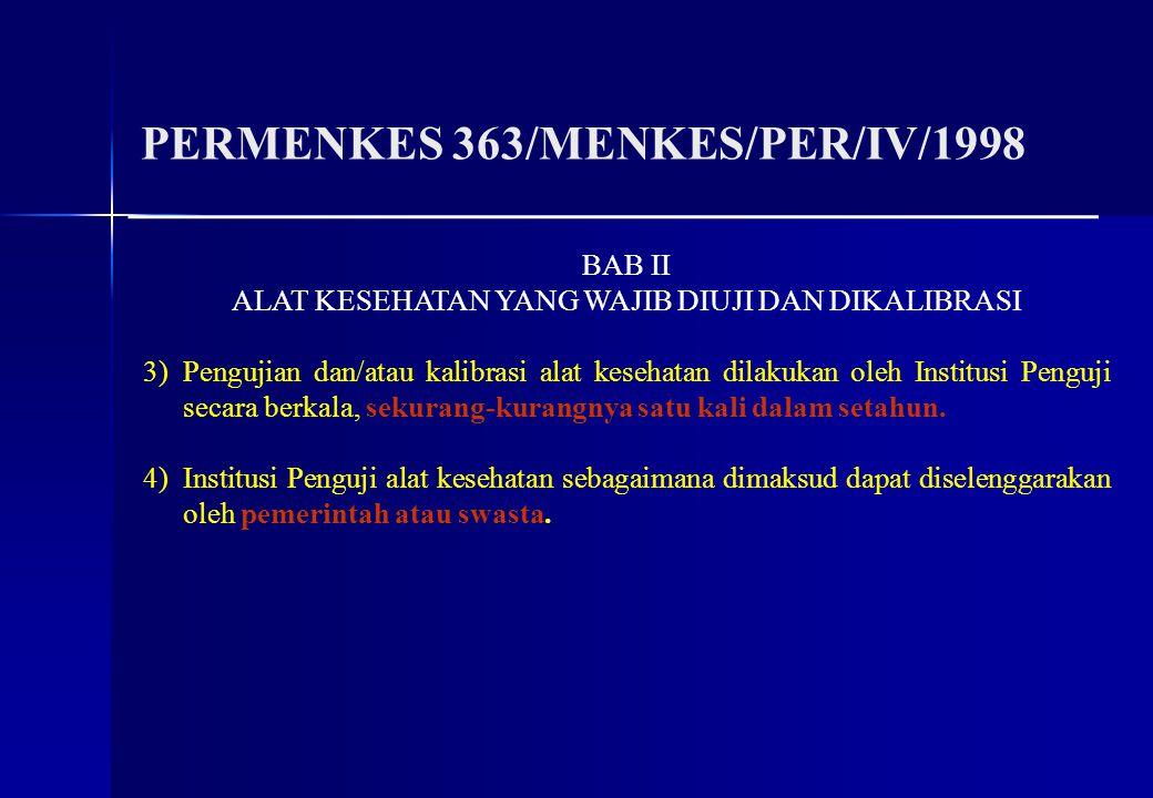 PERMENKES 363/MENKES/PER/IV/1998