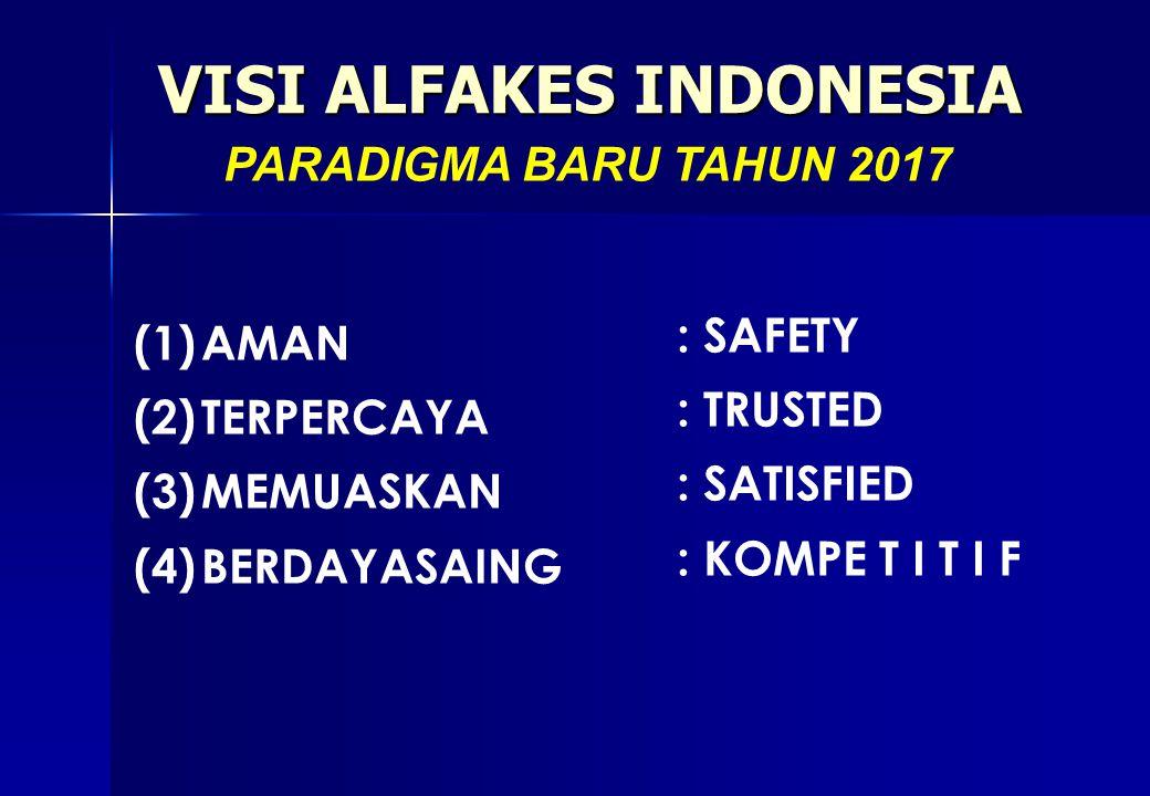 VISI ALFAKES INDONESIA