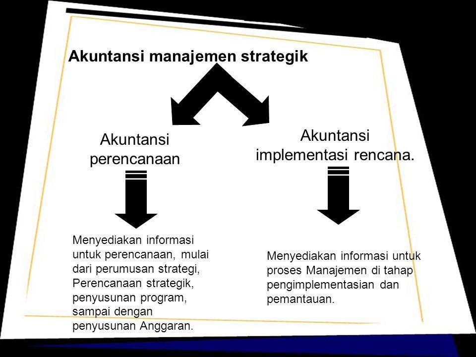 Akuntansi manajemen strategik