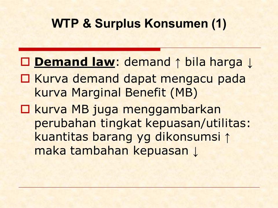 WTP & Surplus Konsumen (1)