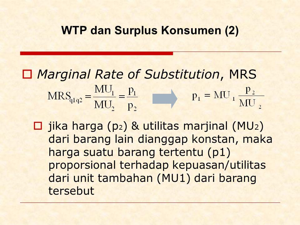 WTP dan Surplus Konsumen (2)