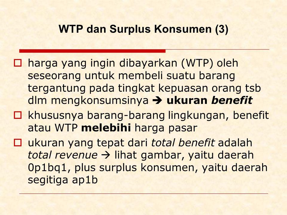 WTP dan Surplus Konsumen (3)