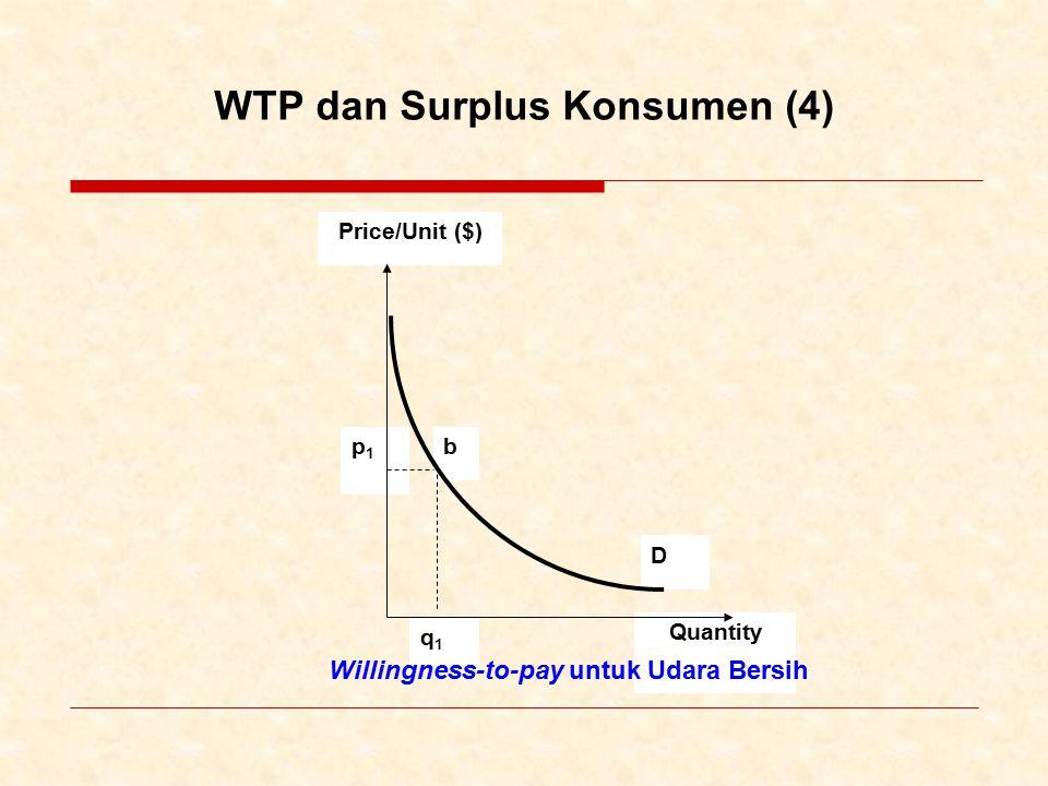 WTP dan Surplus Konsumen (4)