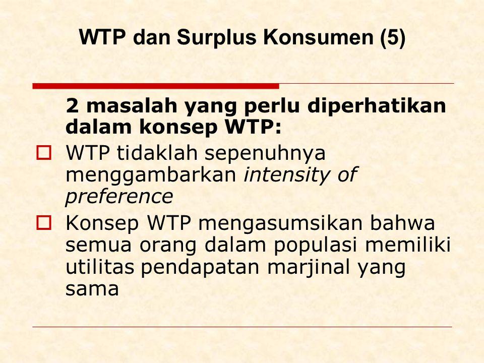 WTP dan Surplus Konsumen (5)