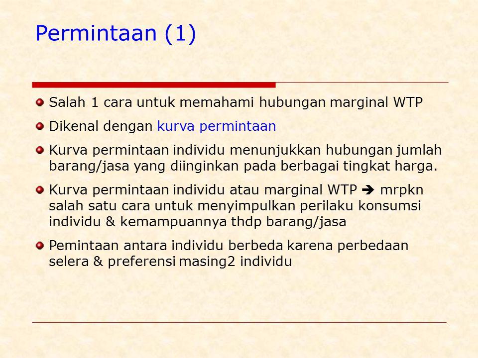 Permintaan (1) Salah 1 cara untuk memahami hubungan marginal WTP