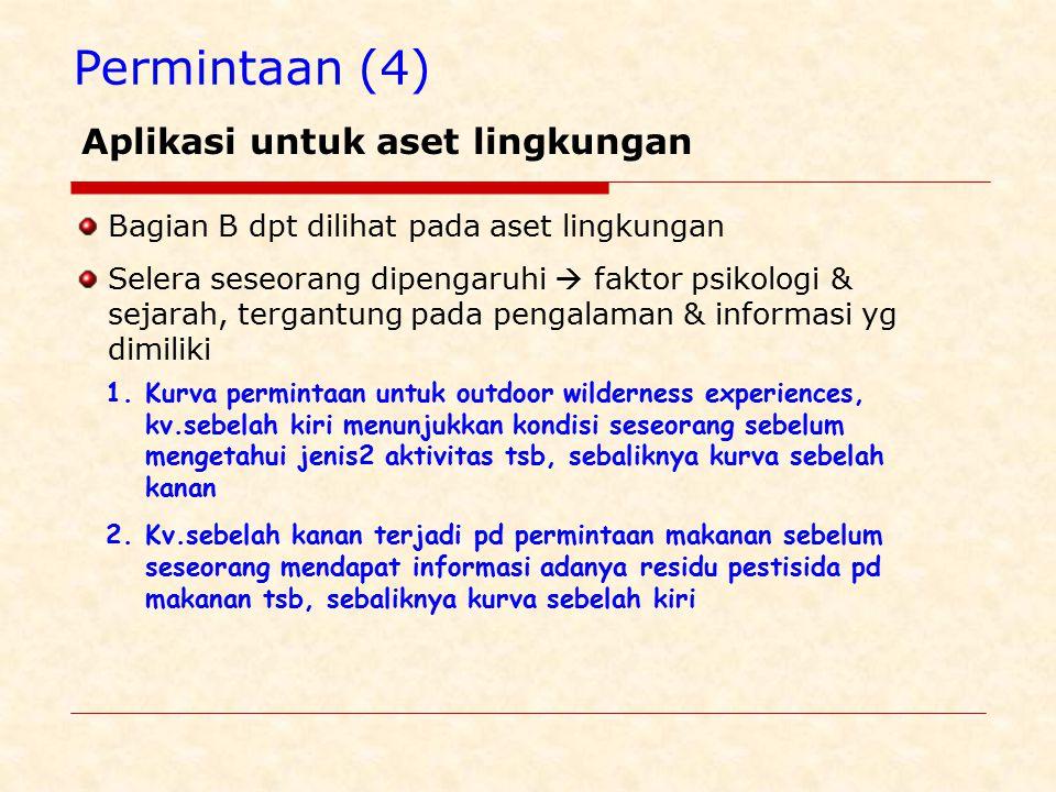 Permintaan (4) Aplikasi untuk aset lingkungan