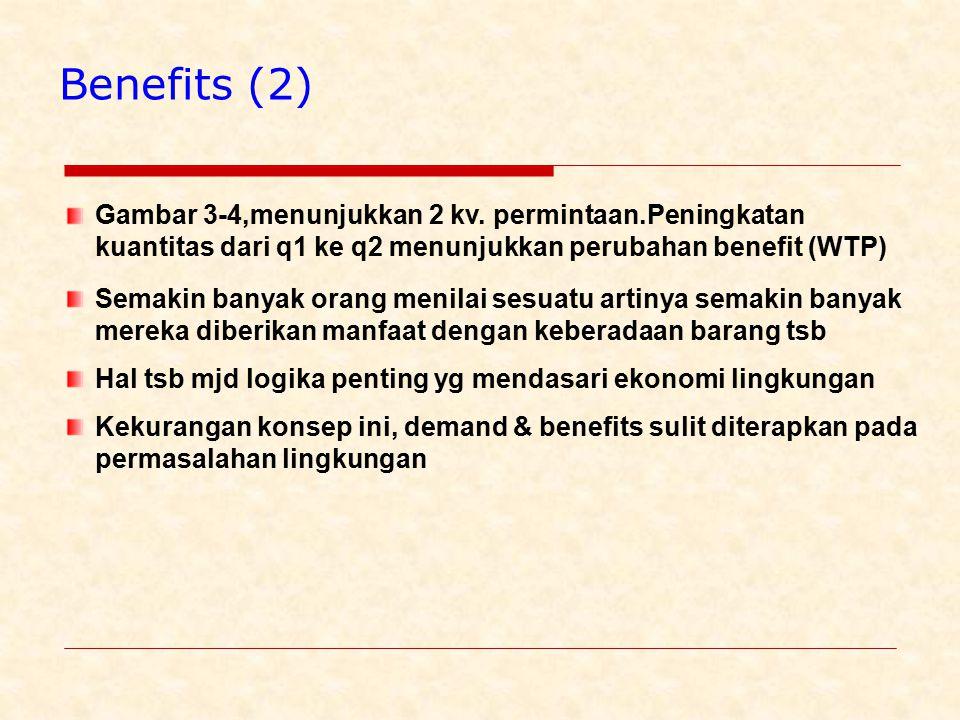 Benefits (2) Gambar 3-4,menunjukkan 2 kv. permintaan.Peningkatan kuantitas dari q1 ke q2 menunjukkan perubahan benefit (WTP)